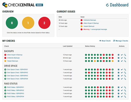 CheckCentral Dashboard